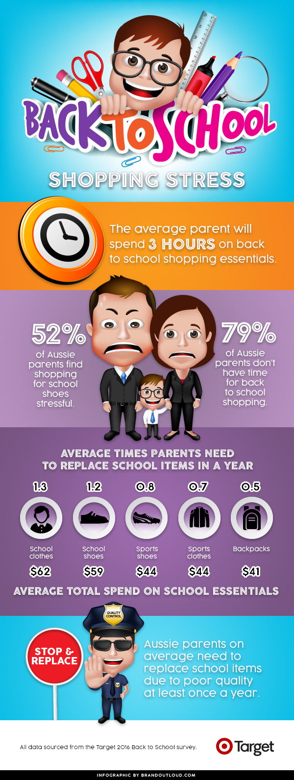 Target Back to School infographic by Brandoutloud